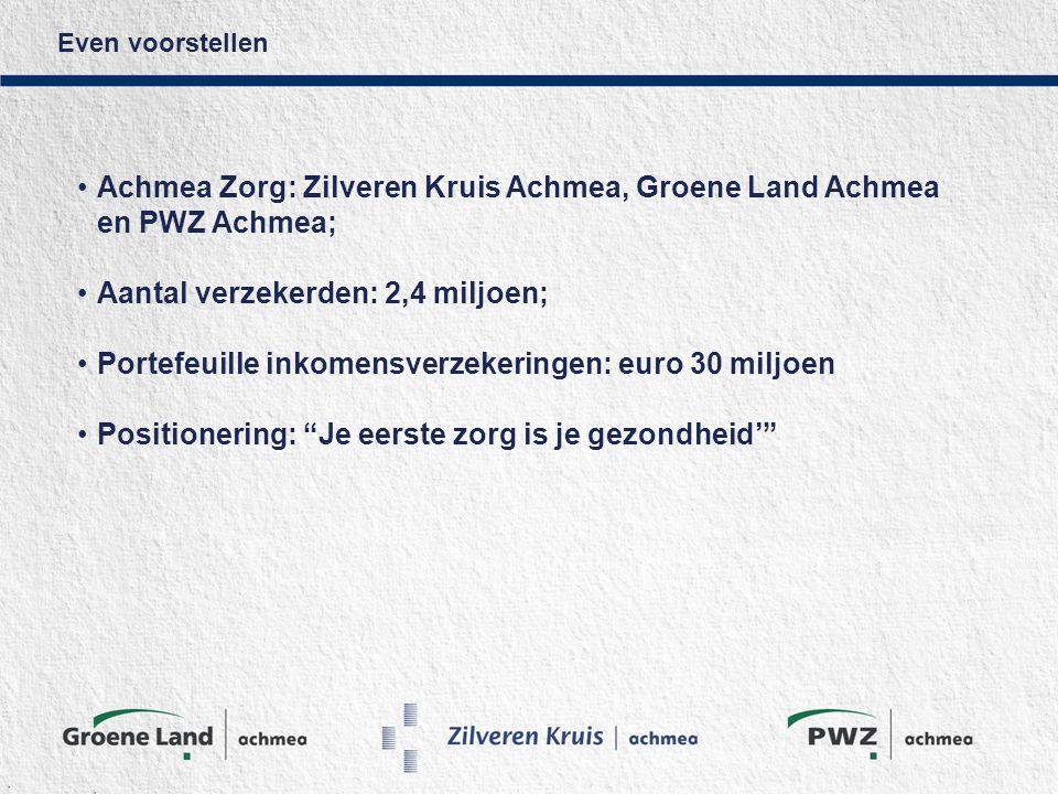Even voorstellen Achmea Zorg: Zilveren Kruis Achmea, Groene Land Achmea en PWZ Achmea; Aantal verzekerden: 2,4 miljoen; Portefeuille inkomensverzekeringen: euro 30 miljoen Positionering: Je eerste zorg is je gezondheid'