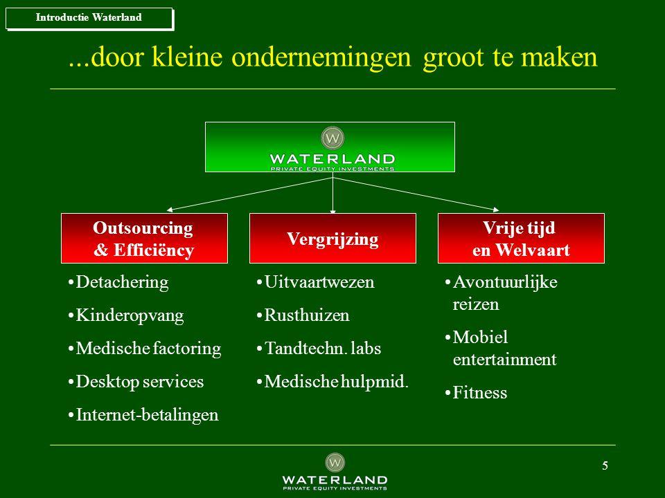 Volgende stap Waterland: Van ingespannen wellness…