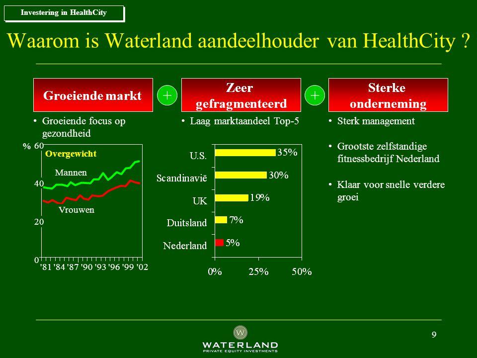 9 Waarom is Waterland aandeelhouder van HealthCity .