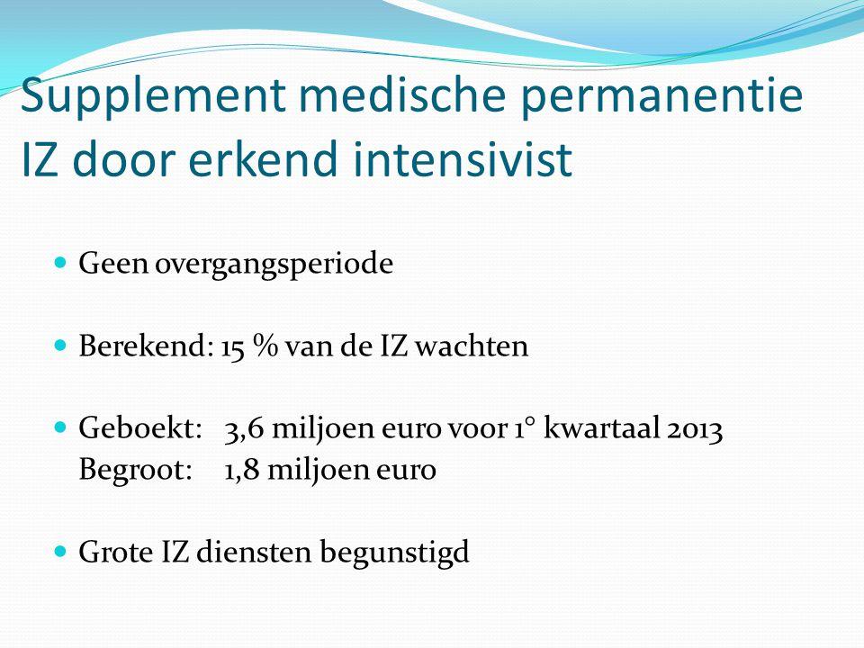 Supplement medische permanentie IZ door erkend intensivist Geen overgangsperiode Berekend: 15 % van de IZ wachten Geboekt:3,6 miljoen euro voor 1° kwa