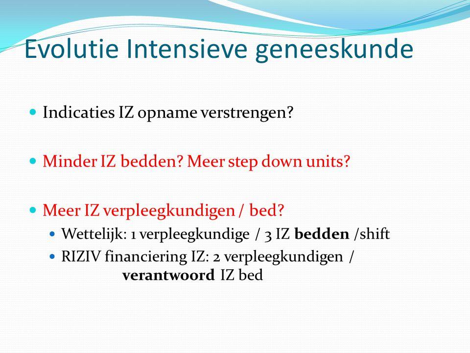 Evolutie Intensieve geneeskunde Indicaties IZ opname verstrengen? Minder IZ bedden? Meer step down units? Meer IZ verpleegkundigen / bed? Wettelijk: 1