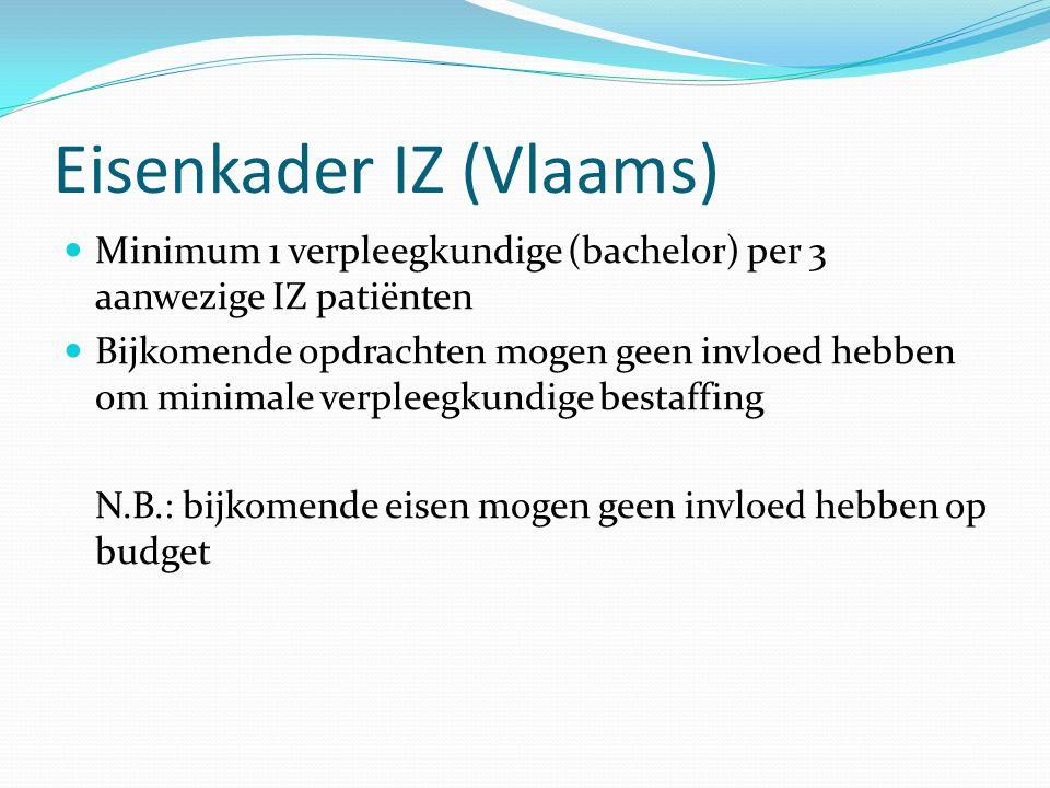 Eisenkader IZ (Vlaams) Minimum 1 verpleegkundige (bachelor) per 3 aanwezige IZ patiënten Bijkomende opdrachten mogen geen invloed hebben om minimale v