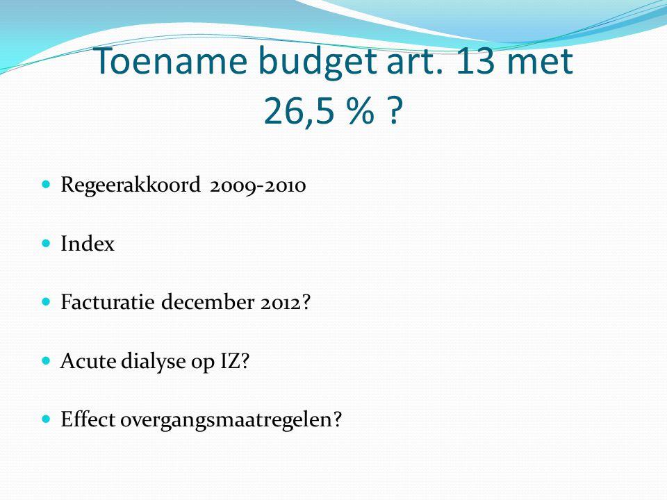 Toename budget art. 13 met 26,5 % ? Regeerakkoord 2009-2010 Index Facturatie december 2012? Acute dialyse op IZ? Effect overgangsmaatregelen?