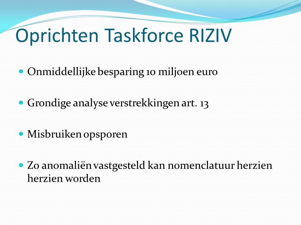 Oprichten Taskforce RIZIV Onmiddellijke besparing 10 miljoen euro Grondige analyse verstrekkingen art. 13 Misbruiken opsporen Zo anomaliën vastgesteld