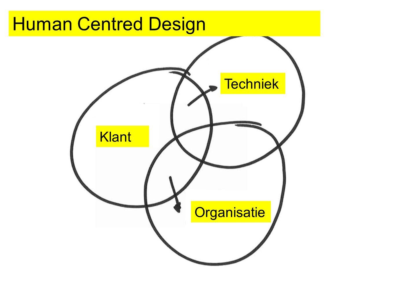 Human Centred Design Klant Techniek Organisatie