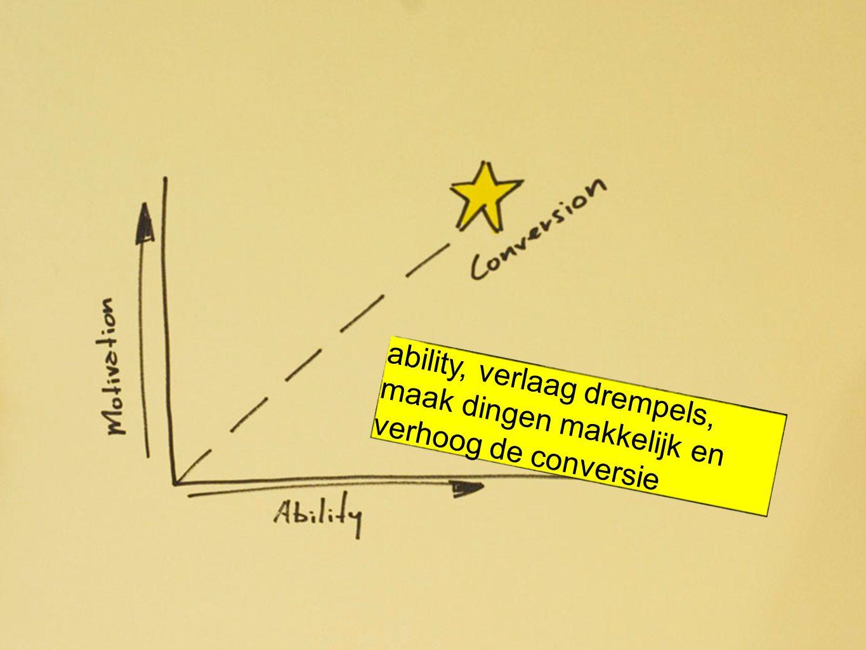 ability, verlaag drempels, maak dingen makkelijk en verhoog de conversie