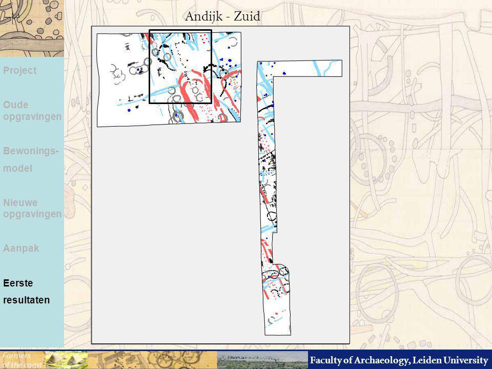 Faculty of Archaeology, Leiden University Andijk - Zuid Project Oude opgravingen Bewonings- model Nieuwe opgravingen Aanpak Eerste resultaten