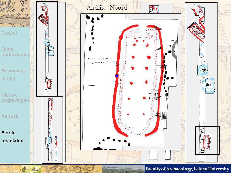 Faculty of Archaeology, Leiden University Andijk - Noord Project Oude opgravingen Bewonings- model Nieuwe opgravingen Aanpak Eerste resultaten