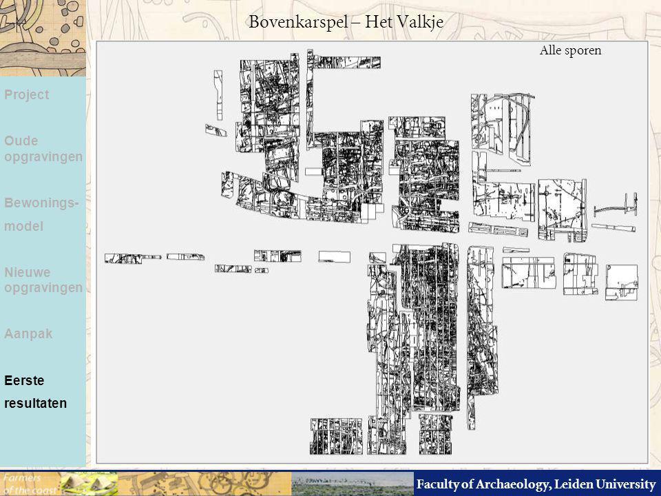 Faculty of Archaeology, Leiden University Bovenkarspel – Het Valkje Alle sporen Project Oude opgravingen Bewonings- model Nieuwe opgravingen Aanpak Ee