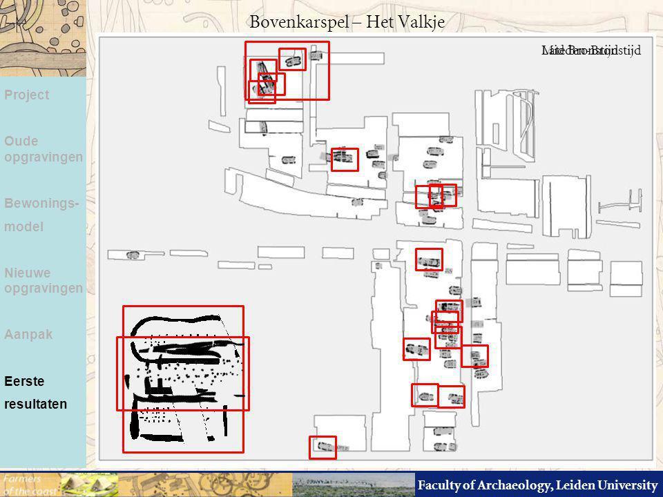 Faculty of Archaeology, Leiden University Bovenkarspel – Het Valkje Midden-BronstijdLate Bronstijd Project Oude opgravingen Bewonings- model Nieuwe op