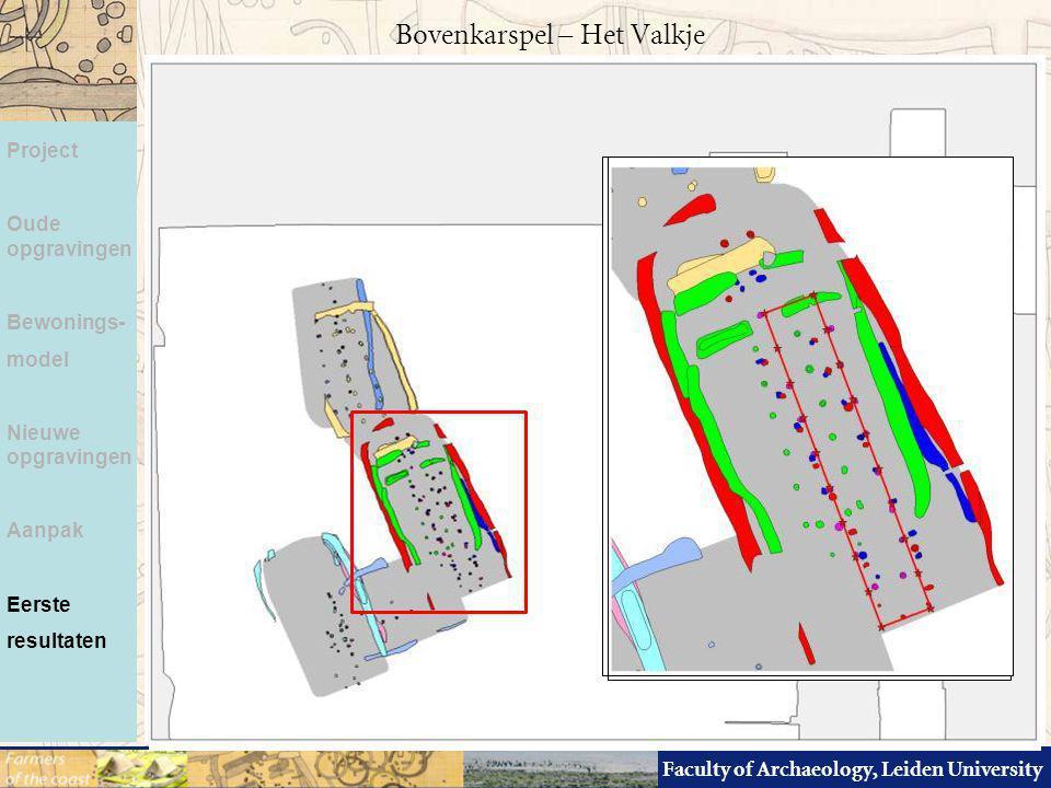 Faculty of Archaeology, Leiden University Bovenkarspel – Het Valkje Project Oude opgravingen Bewonings- model Nieuwe opgravingen Aanpak Eerste resulta