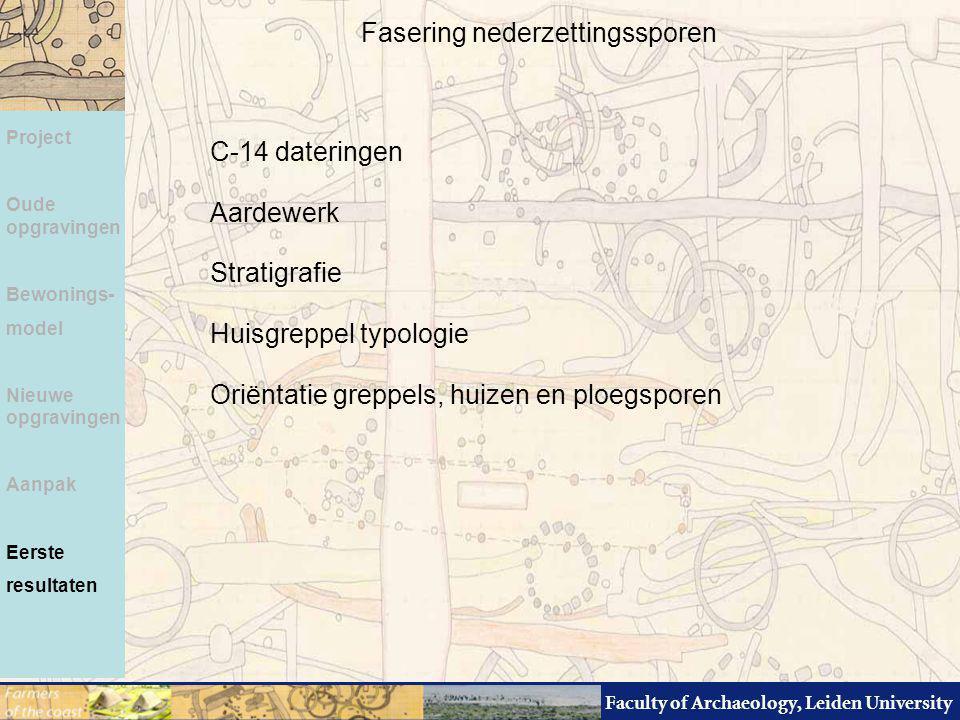 Faculty of Archaeology, Leiden University Fasering nederzettingssporen C-14 dateringen Aardewerk Stratigrafie Huisgreppel typologie Oriëntatie greppel