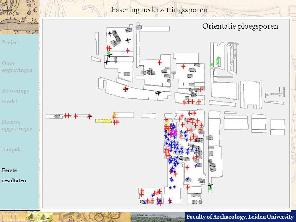 Faculty of Archaeology, Leiden University Fasering nederzettingssporen Oriëntatie ploegsporen Project Oude opgravingen Bewonings- model Nieuwe opgravi