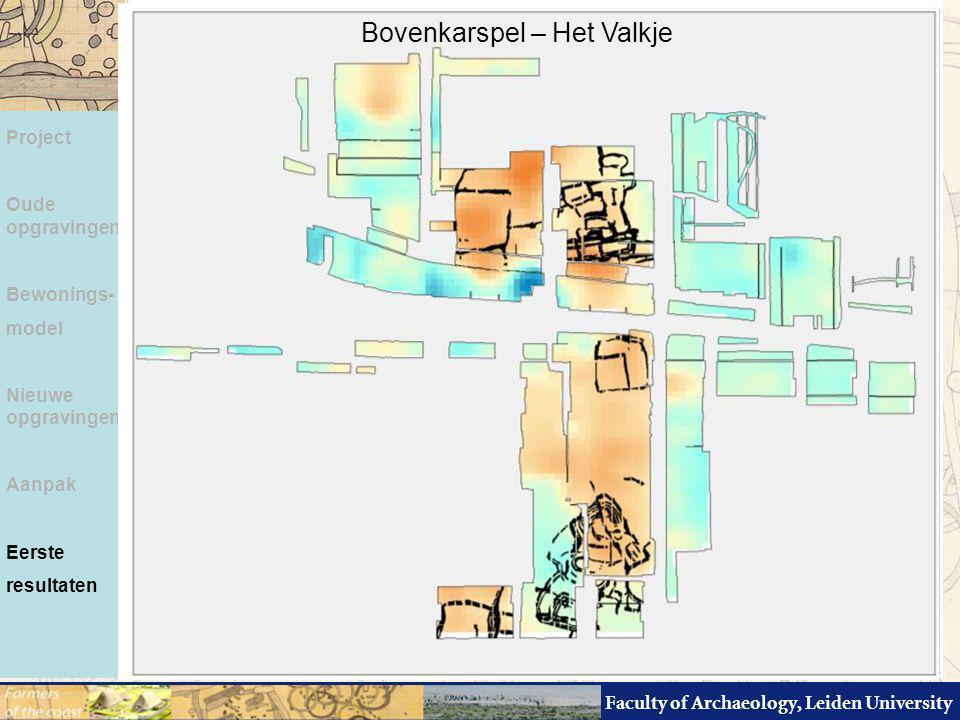 Faculty of Archaeology, Leiden University Project Oude opgravingen Bewonings- model Nieuwe opgravingen Aanpak Eerste resultaten Bovenkarspel – Het Val