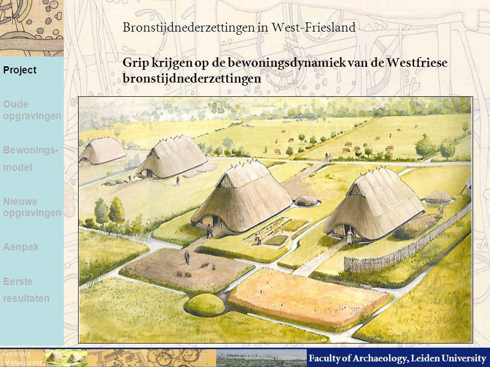 Faculty of Archaeology, Leiden University Project Oude opgravingen Bewonings- model Nieuwe opgravingen Aanpak Eerste resultaten Gedetailleerde studie