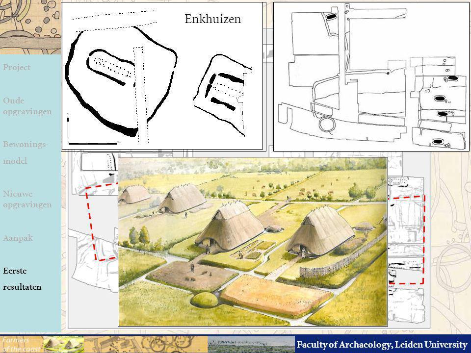 Faculty of Archaeology, Leiden University Enkhuizen Project Oude opgravingen Bewonings- model Nieuwe opgravingen Aanpak Eerste resultaten