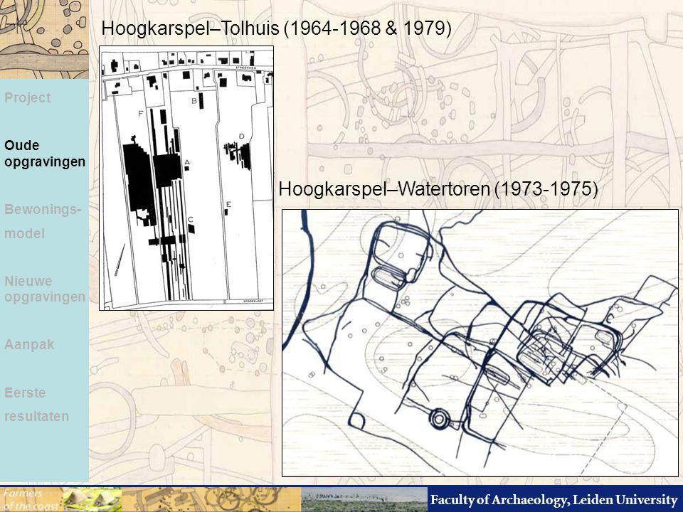 Faculty of Archaeology, Leiden University Project Oude opgravingen Bewonings- model Nieuwe opgravingen Aanpak Eerste resultaten Hoogkarspel–Watertoren