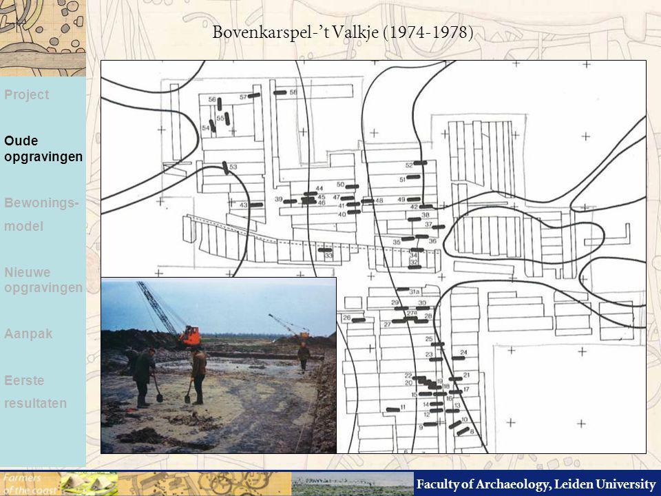Faculty of Archaeology, Leiden University Project Oude opgravingen Bewonings- model Nieuwe opgravingen Aanpak Eerste resultaten Bovenkarspel-'t Valkje