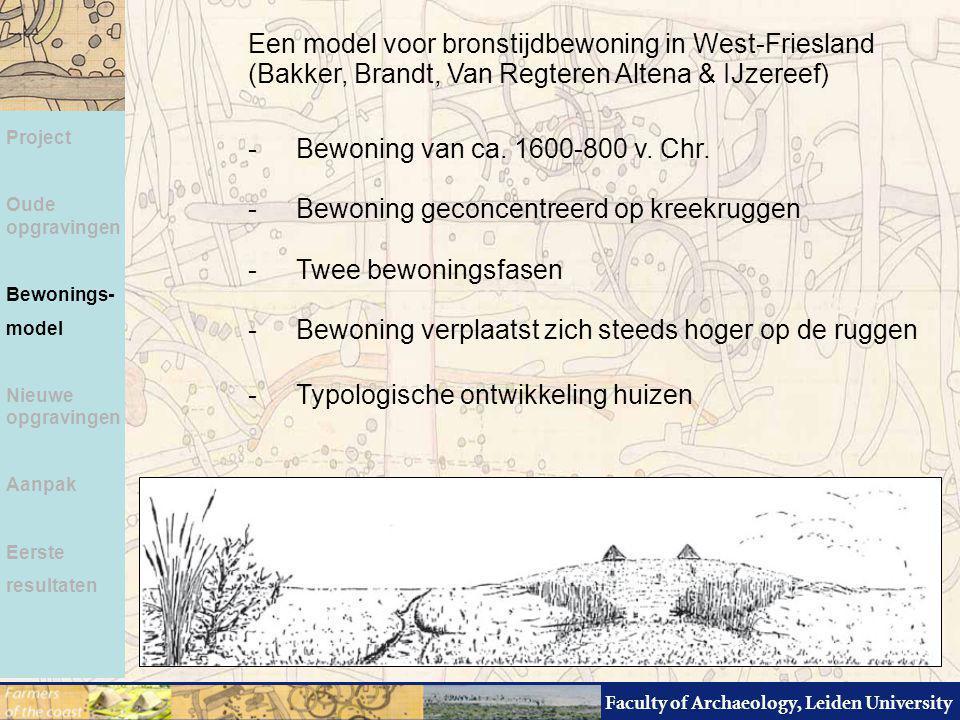 Faculty of Archaeology, Leiden University Project Oude opgravingen Bewonings- model Nieuwe opgravingen Aanpak Eerste resultaten Een model voor bronsti