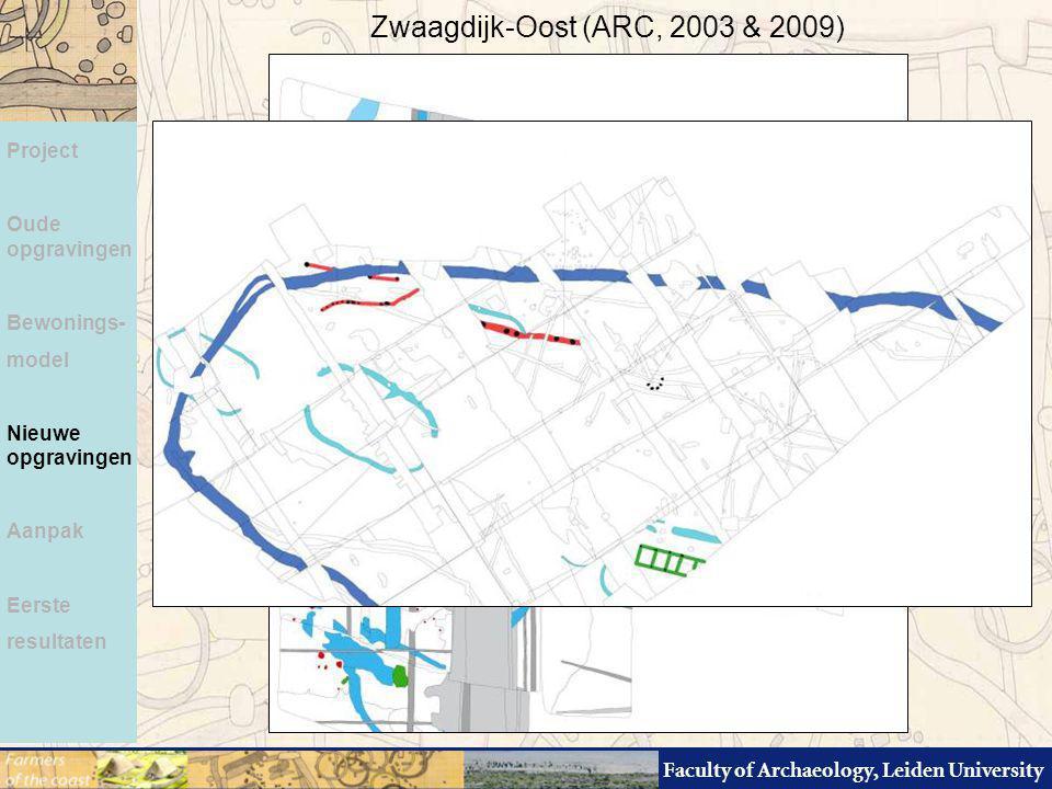 Faculty of Archaeology, Leiden University Project Oude opgravingen Bewonings- model Nieuwe opgravingen Aanpak Eerste resultaten Zwaagdijk-Oost (ARC, 2