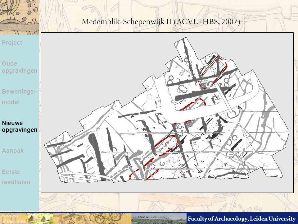 Faculty of Archaeology, Leiden University Project Oude opgravingen Bewonings- model Nieuwe opgravingen Aanpak Eerste resultaten Medemblik-Schepenwijk