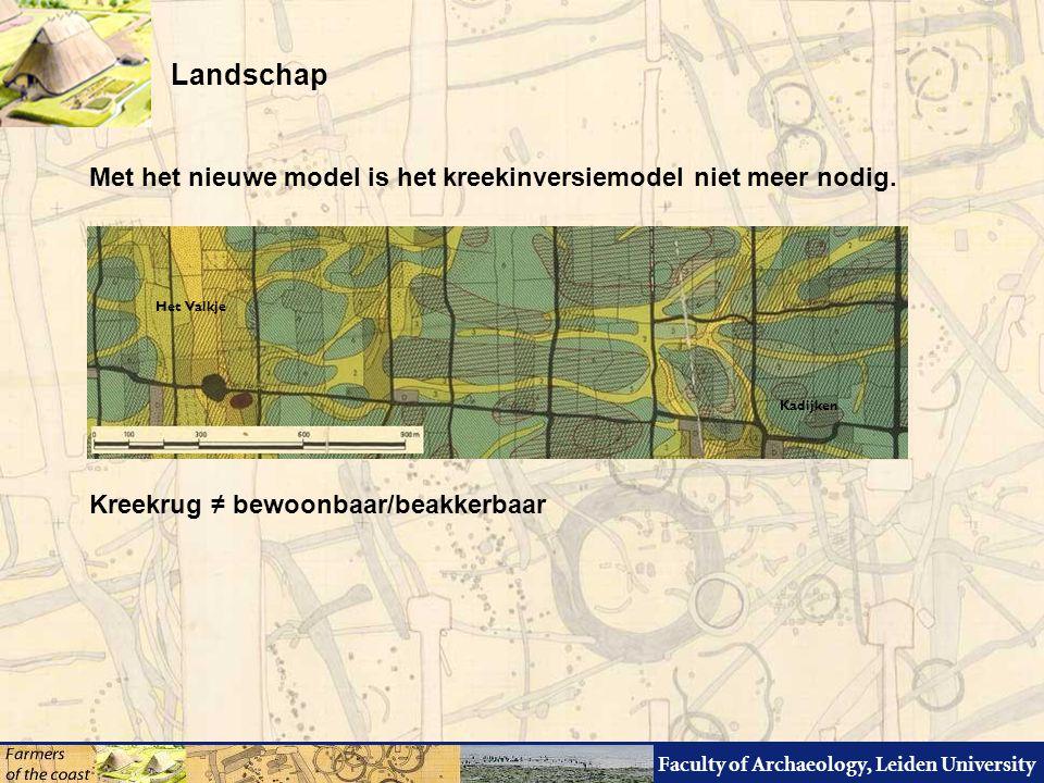 Faculty of Archaeology, Leiden University Landschap Met het nieuwe model is het kreekinversiemodel niet meer nodig.