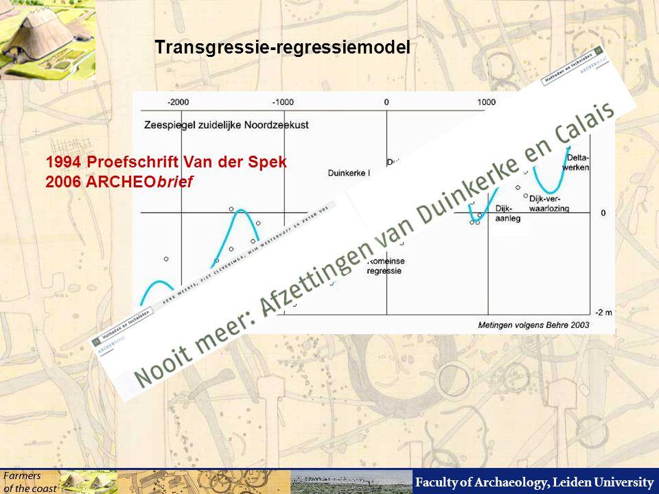 Faculty of Archaeology, Leiden University Twee aspecten vanuit landschap: 1.Lange termijn ontwikkelingen 2.Events Events: stormvloeden openen en sluiten zeegaten vergroten verkleinen getijdebekkens klimaatfluctuaties (Van Geel) Lange-termijn:vegetatieontwikkeling (veengroei) grondwaterfluctuaties zakking Kansen en beperkingen Systeem-dynamisch model