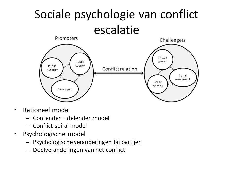 Sociale psychologie van conflict escalatie Rationeel model – Contender – defender model – Conflict spiral model Psychologische model – Psychologische