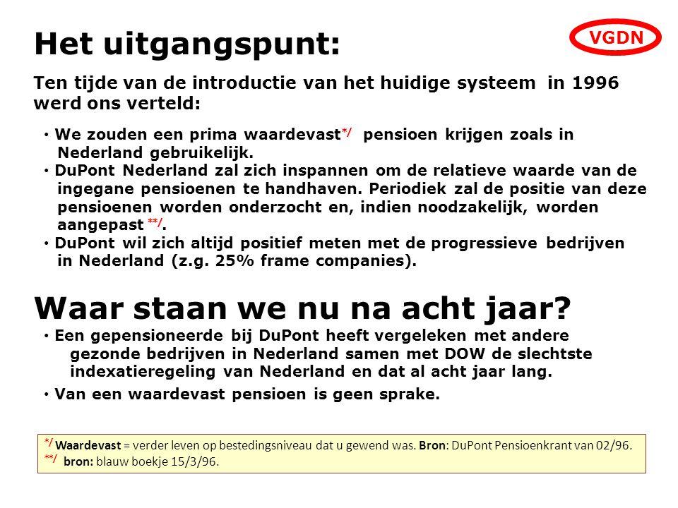 Het uitgangspunt: Ten tijde van de introductie van het huidige systeem in 1996 werd ons verteld: We zouden een prima waardevast */ pensioen krijgen zo