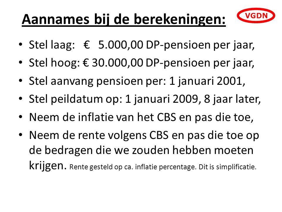 Aannames bij de berekeningen: Stel laag: € 5.000,00 DP-pensioen per jaar, Stel hoog: € 30.000,00 DP-pensioen per jaar, Stel aanvang pensioen per: 1 januari 2001, Stel peildatum op: 1 januari 2009, 8 jaar later, Neem de inflatie van het CBS en pas die toe, Neem de rente volgens CBS en pas die toe op de bedragen die we zouden hebben moeten krijgen.