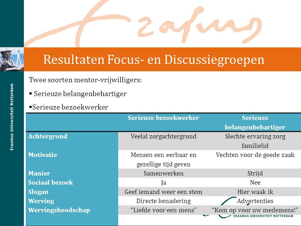 Resultaten Focus- en Discussiegroepen Twee soorten mentor-vrijwilligers:  Serieuze belangenbehartiger  Serieuze bezoekwerker Serieuze bezoekwerker S