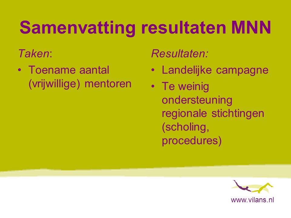 www.vilans.nl Samenvatting resultaten MNN Taken: Toename aantal (vrijwillige) mentoren Resultaten: Landelijke campagne Te weinig ondersteuning regionale stichtingen (scholing, procedures)