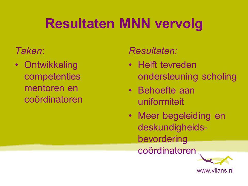 www.vilans.nl Resultaten MNN vervolg Taken: Ontwikkeling competenties mentoren en coördinatoren Resultaten: Helft tevreden ondersteuning scholing Behoefte aan uniformiteit Meer begeleiding en deskundigheids- bevordering coördinatoren