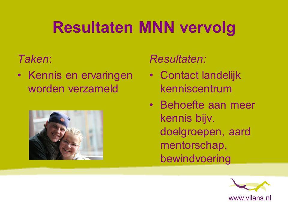 www.vilans.nl Resultaten MNN vervolg Taken: Kennis en ervaringen worden verzameld Resultaten: Contact landelijk kenniscentrum Behoefte aan meer kennis bijv.