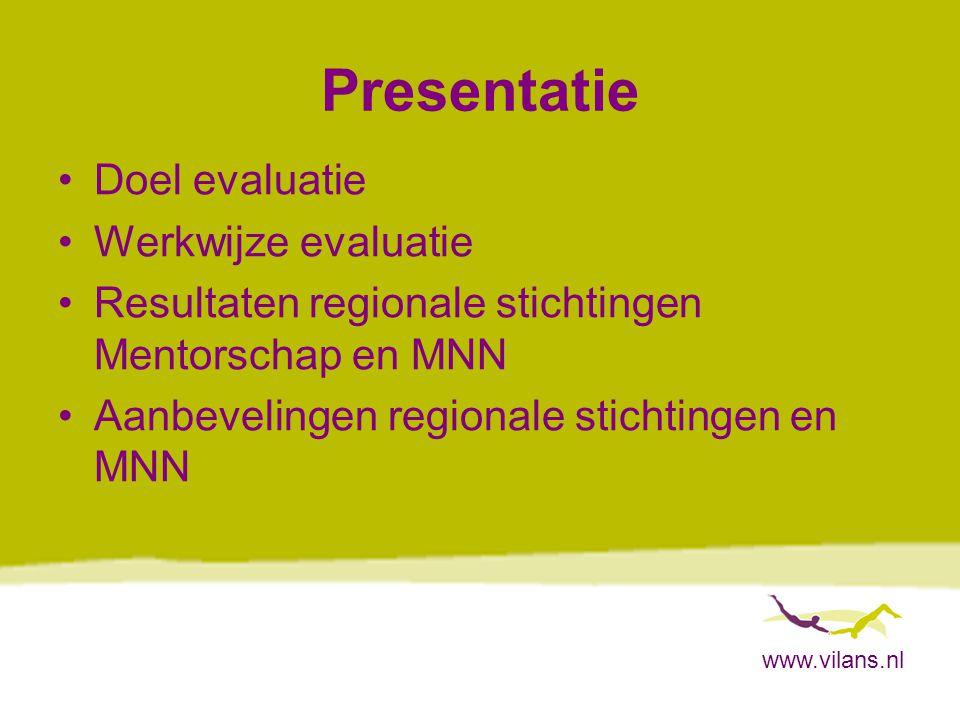 www.vilans.nl Presentatie Doel evaluatie Werkwijze evaluatie Resultaten regionale stichtingen Mentorschap en MNN Aanbevelingen regionale stichtingen en MNN