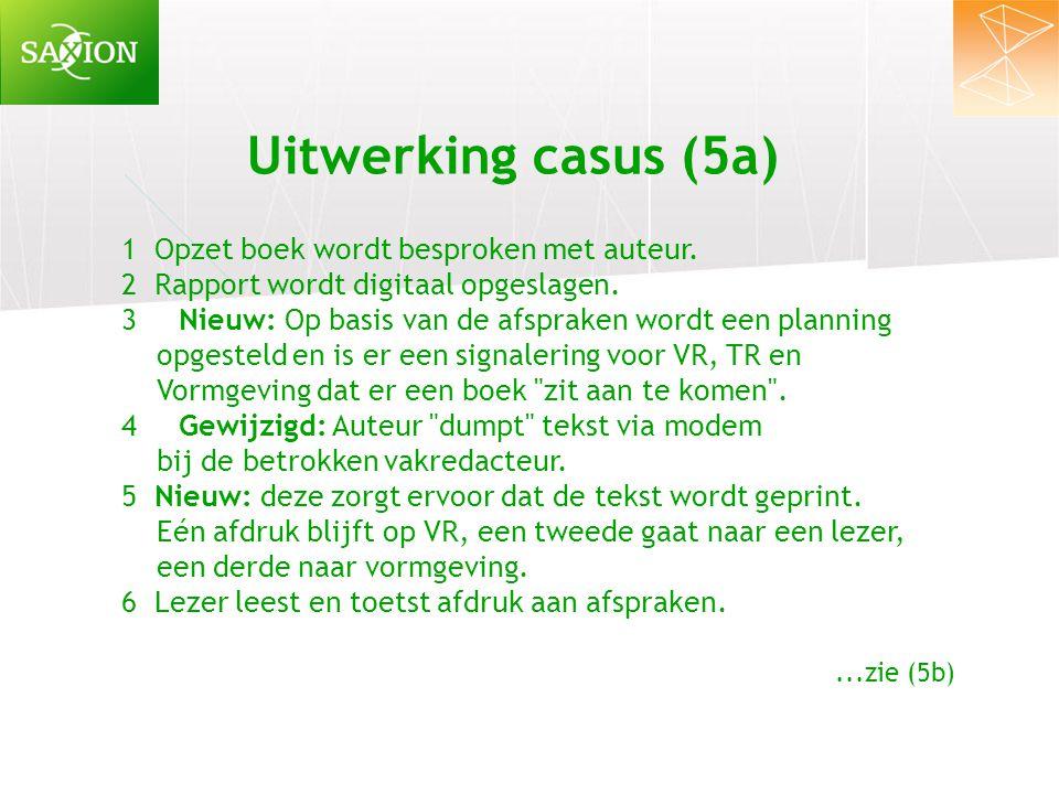 Uitwerking casus (5a) 1 Opzet boek wordt besproken met auteur. 2 Rapport wordt digitaal opgeslagen. 3 Nieuw: Op basis van de afspraken wordt een plann
