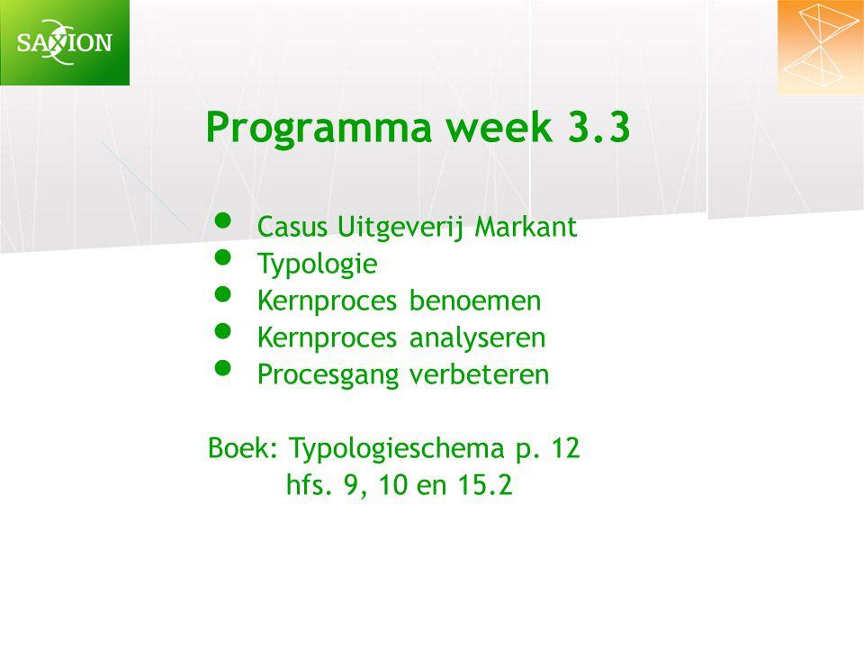 Programma week 3.3 Casus Uitgeverij Markant Typologie Kernproces benoemen Kernproces analyseren Procesgang verbeteren Boek: Typologieschema p. 12 hfs.