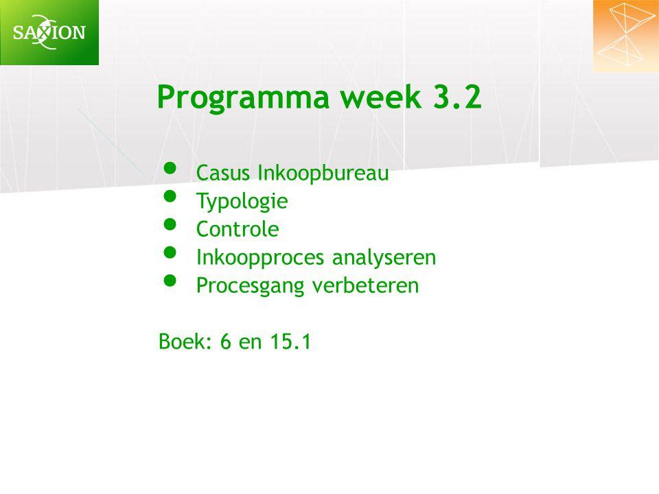 Programma week 3.2 Casus Inkoopbureau Typologie Controle Inkoopproces analyseren Procesgang verbeteren Boek: 6 en 15.1