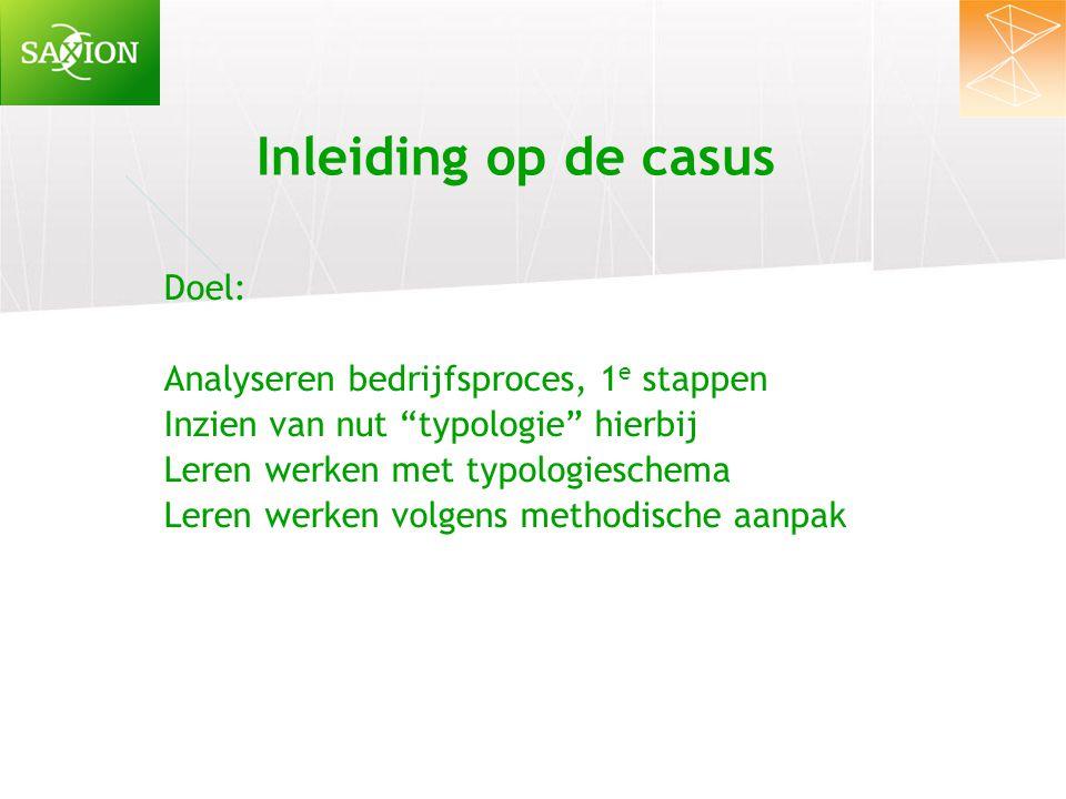 """Inleiding op de casus Doel: Analyseren bedrijfsproces, 1 e stappen Inzien van nut """"typologie"""" hierbij Leren werken met typologieschema Leren werken vo"""