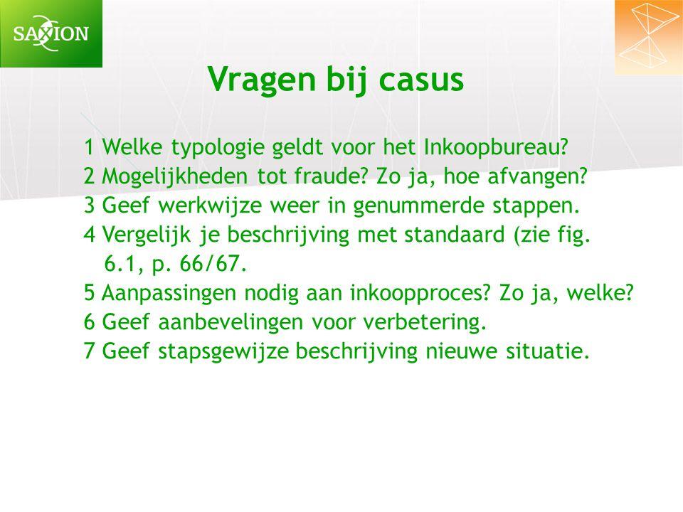 Vragen bij casus 1 Welke typologie geldt voor het Inkoopbureau? 2 Mogelijkheden tot fraude? Zo ja, hoe afvangen? 3 Geef werkwijze weer in genummerde s