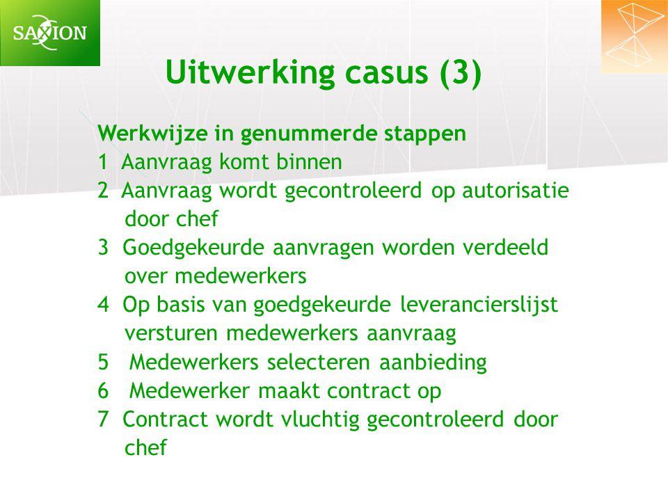 Uitwerking casus (3) Werkwijze in genummerde stappen 1 Aanvraag komt binnen 2 Aanvraag wordt gecontroleerd op autorisatie door chef 3 Goedgekeurde aan