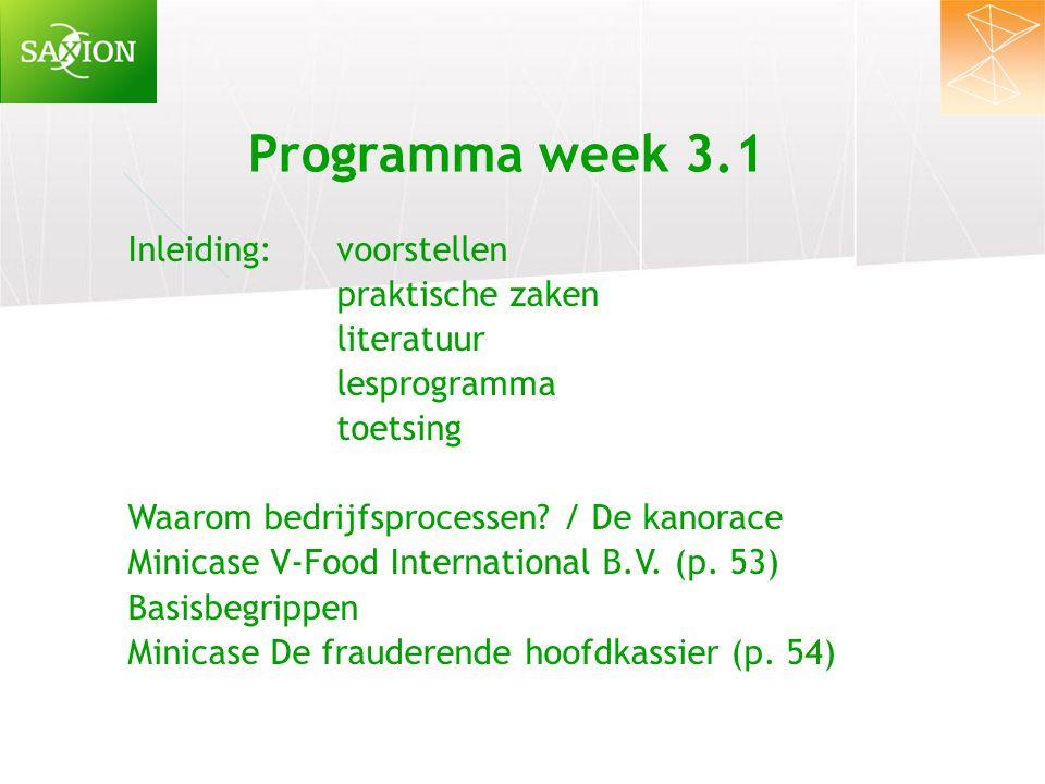Inleiding (1) Fokkelien von Meyenfeldt: zie www.bizwiser.nl, mensen achter BizWiser Bereikbaar via: fvm@bizwiser.nl Veel studiemateriaal op www.sterre-producties.nl, zie o.a.