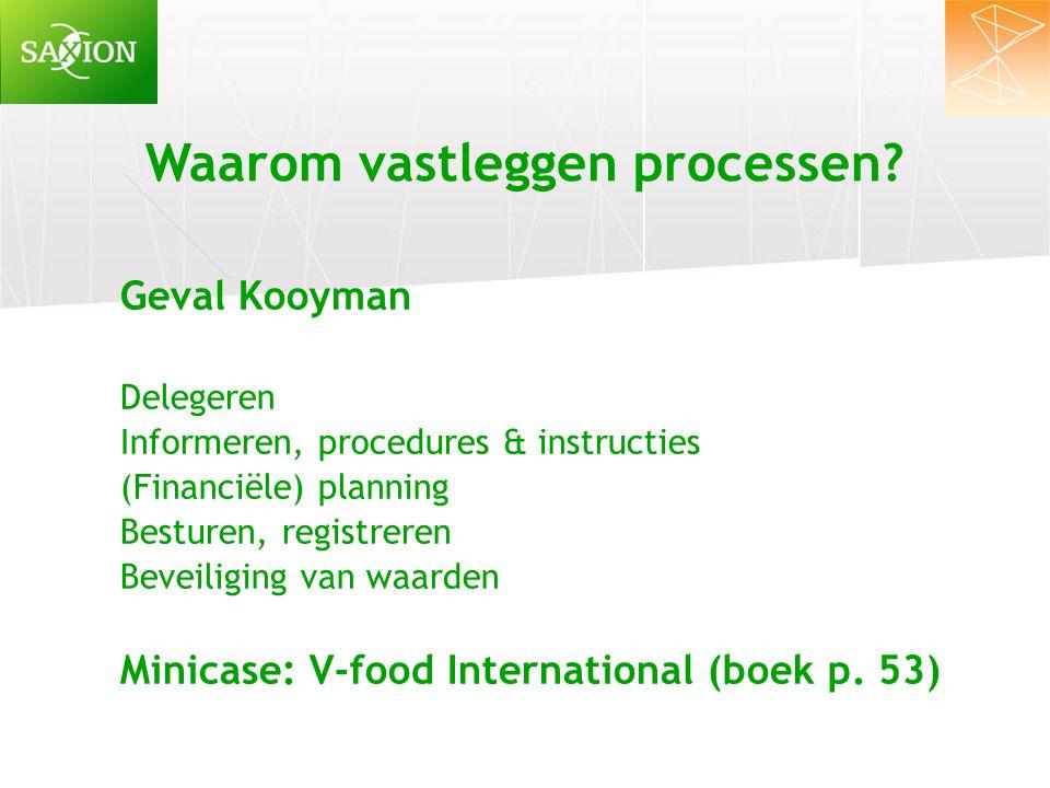 Waarom vastleggen processen? Geval Kooyman Delegeren Informeren, procedures & instructies (Financiële) planning Besturen, registreren Beveiliging van