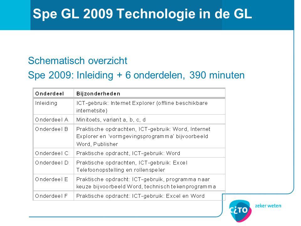 Spe GL 2009 Technologie in de GL Schematisch overzicht Spe 2009: Inleiding + 6 onderdelen, 390 minuten