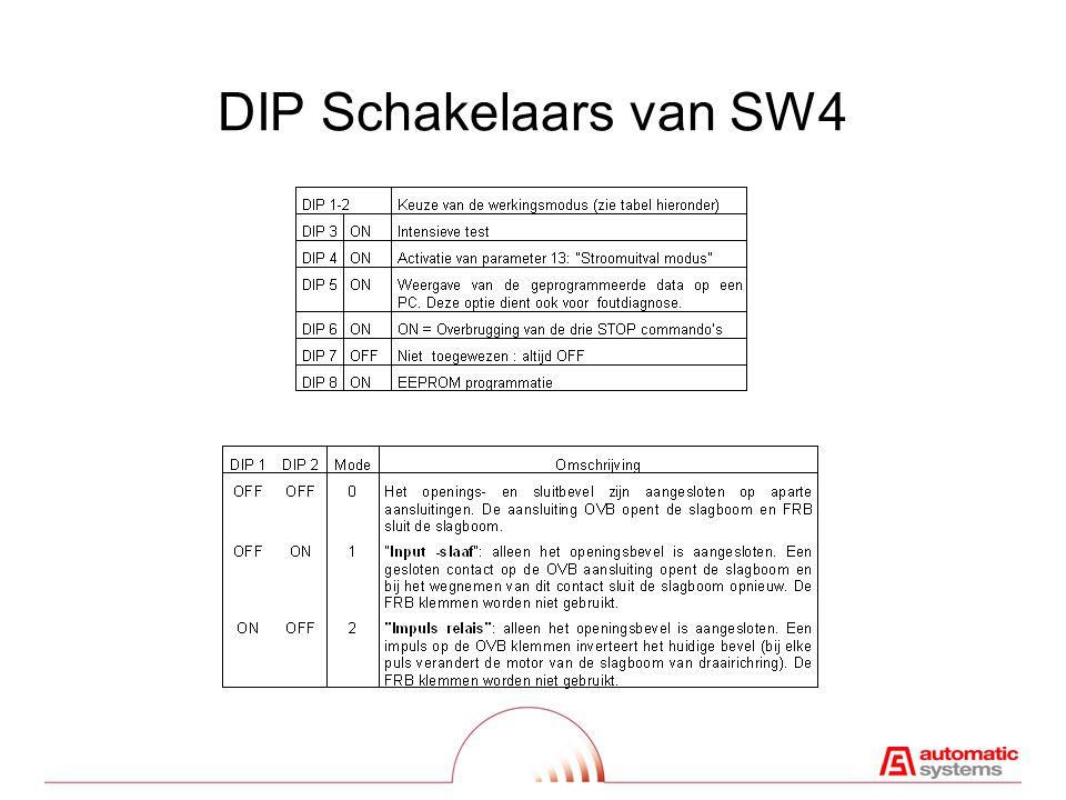 DIP Schakelaars van SW4