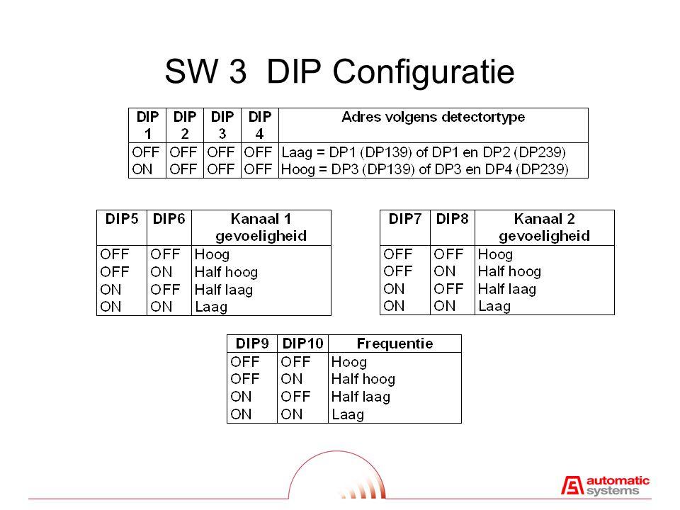 SW 3 DIP Configuratie