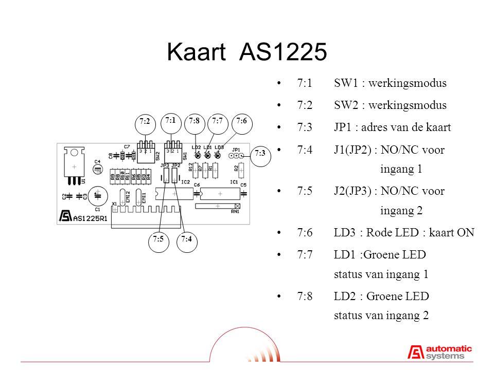 Kaart AS1225 7:1SW1 : werkingsmodus 7:2SW2 : werkingsmodus 7:3JP1 : adres van de kaart 7:4 J1(JP2) : NO/NC voor ingang 1 7:5J2(JP3) : NO/NC voor ingang 2 7:6LD3 : Rode LED : kaart ON 7:7 LD1 :Groene LED status van ingang 1 7:8LD2 : Groene LED status van ingang 2 7:1 7:2 7:3 7:67:77:8 7:47:5