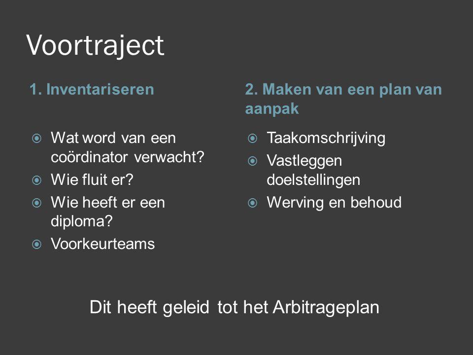Voortraject 1. Inventariseren2. Maken van een plan van aanpak  Wat word van een coördinator verwacht?  Wie fluit er?  Wie heeft er een diploma?  V