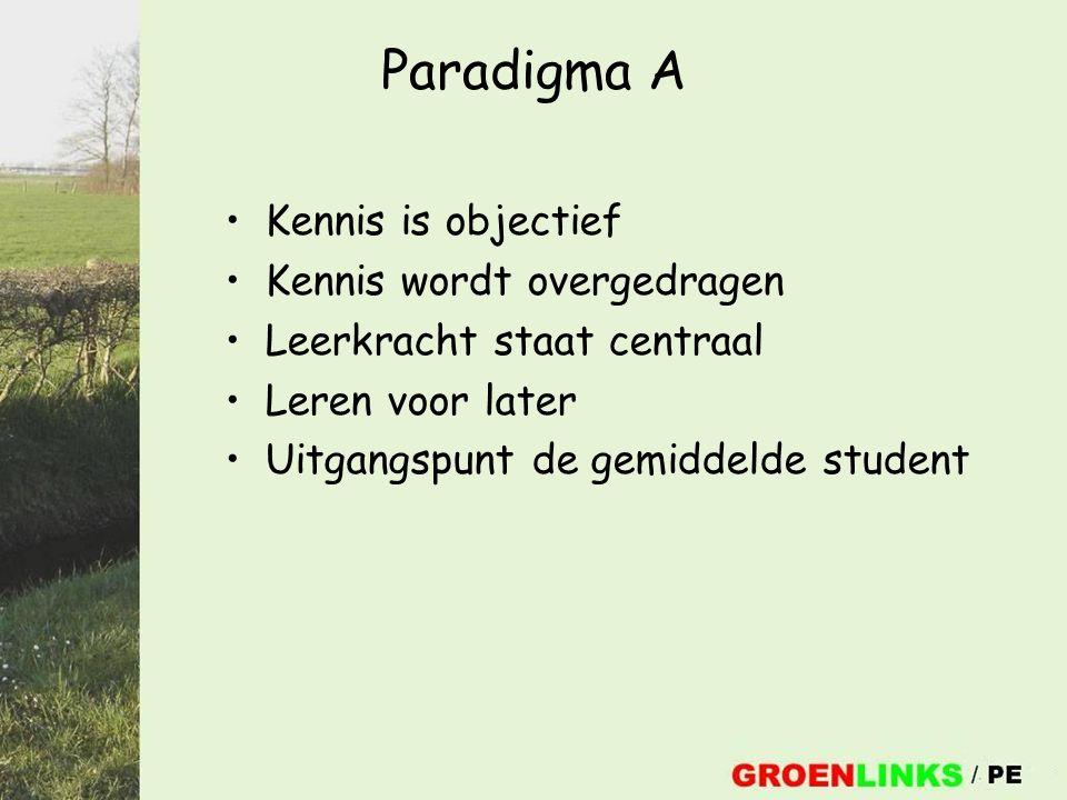 Paradigma A Kennis is objectief Kennis wordt overgedragen Leerkracht staat centraal Leren voor later Uitgangspunt de gemiddelde student