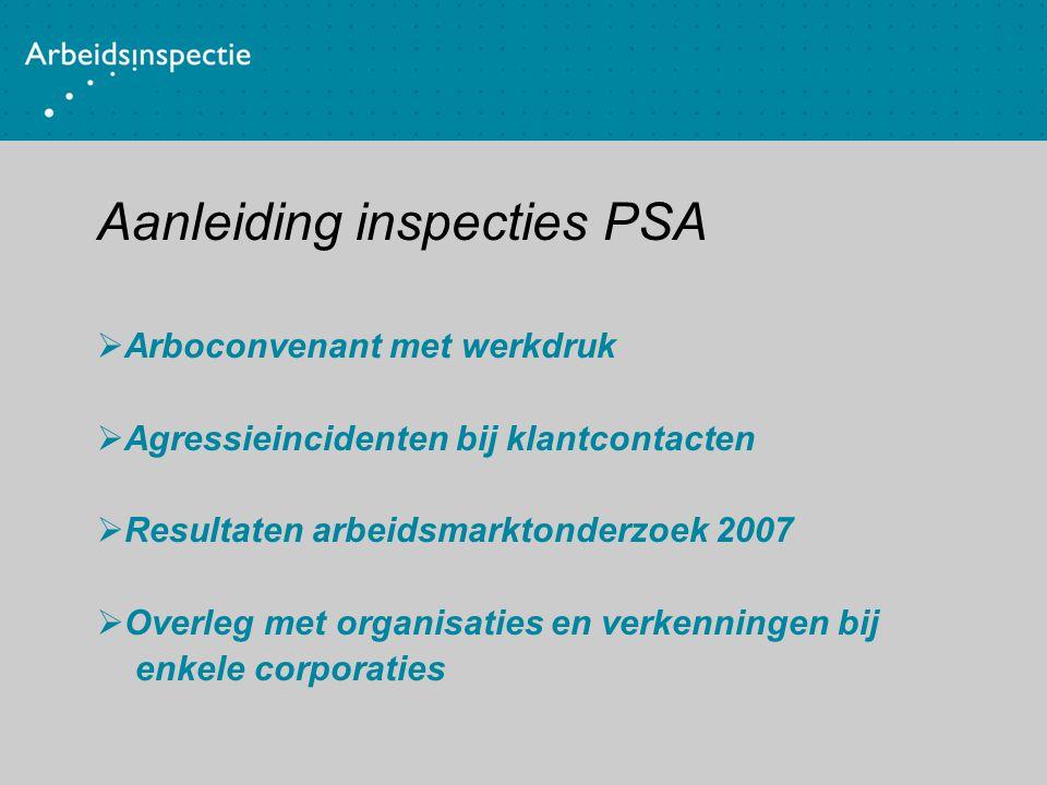 Aanleiding inspecties PSA  Arboconvenant met werkdruk  Agressieincidenten bij klantcontacten  Resultaten arbeidsmarktonderzoek 2007  Overleg met o